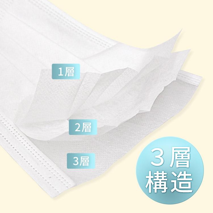 アクアドールのケア用品、50枚入り使い捨て不織布マスク ホコリや花粉などが侵入にしくい3層構造 イメージ画像