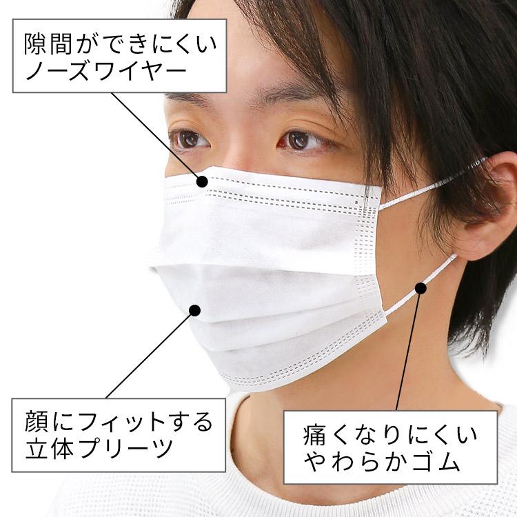 アクアドールのケア用品、50枚入り使い捨て不織布マスク 隙間ができにくいノーズワイヤー 、顔にフィットする立体プリーツ、痛くなりにくいやわらかゴム