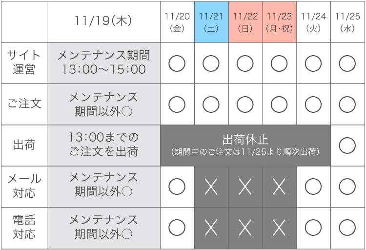 日程表、メンテナンス期間中(13:00~15:00)はご注文・メール対応・電話対応不可。出荷は11/20(金)より11/24(火)まで停止。11/25(水)より順次出荷